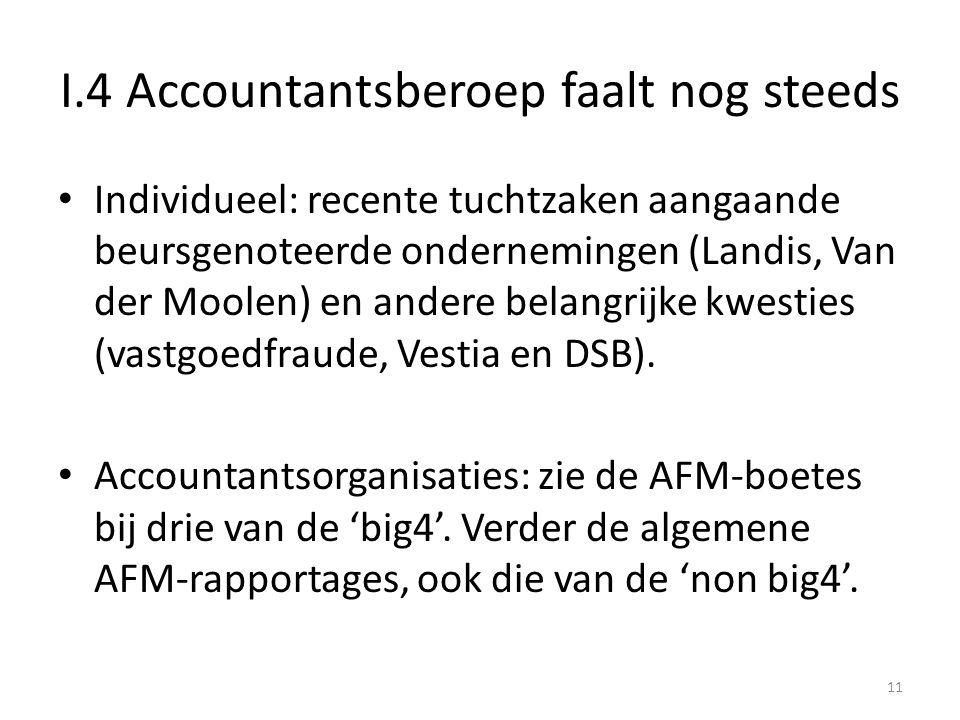 I.4 Accountantsberoep faalt nog steeds