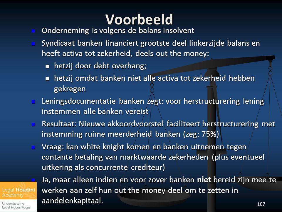 Voorbeeld Onderneming is volgens de balans insolvent