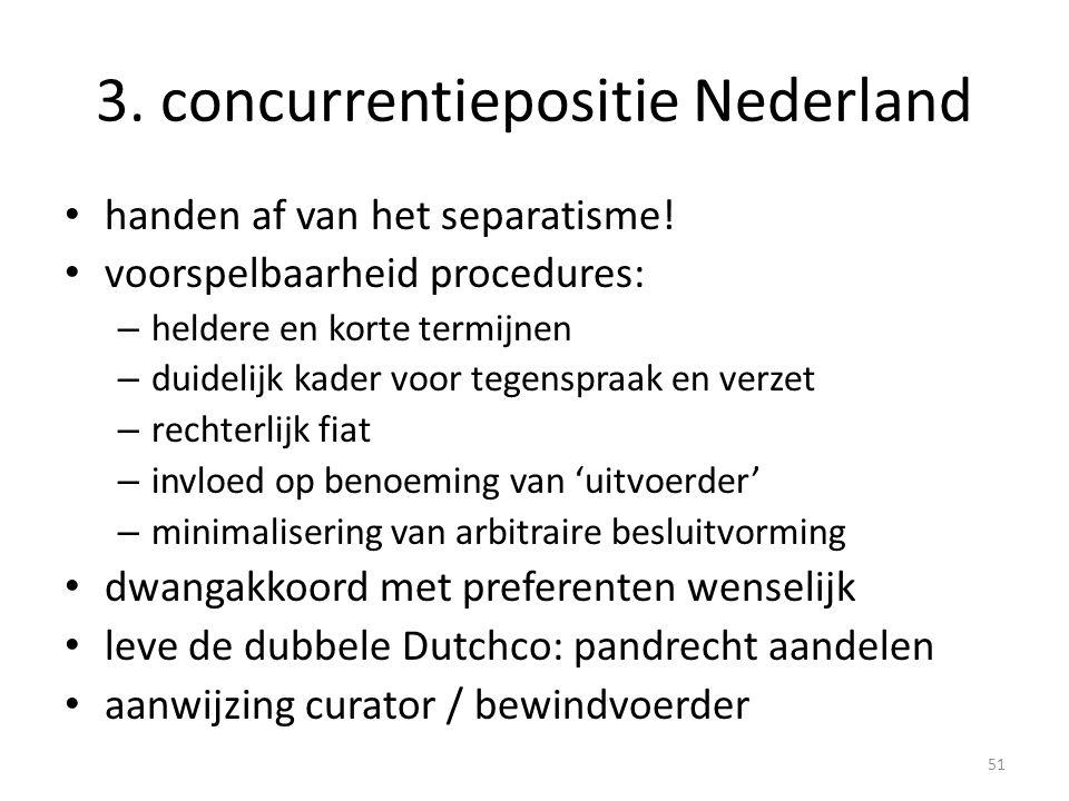 3. concurrentiepositie Nederland