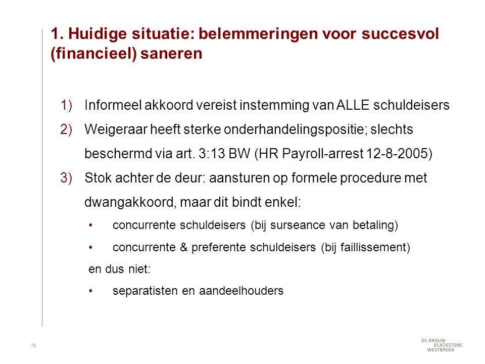 1. Huidige situatie: belemmeringen voor succesvol (financieel) saneren