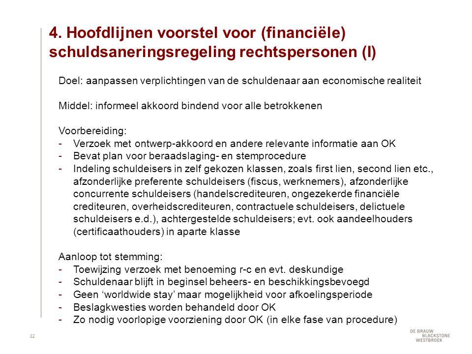 4. Hoofdlijnen voorstel voor (financiële) schuldsaneringsregeling rechtspersonen (I)