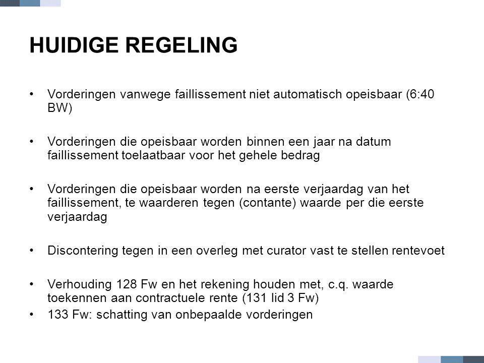 HUIDIGE REGELING Vorderingen vanwege faillissement niet automatisch opeisbaar (6:40 BW)