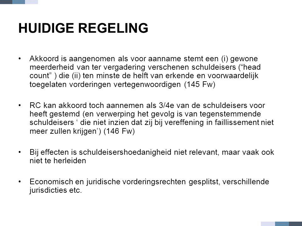 HUIDIGE REGELING