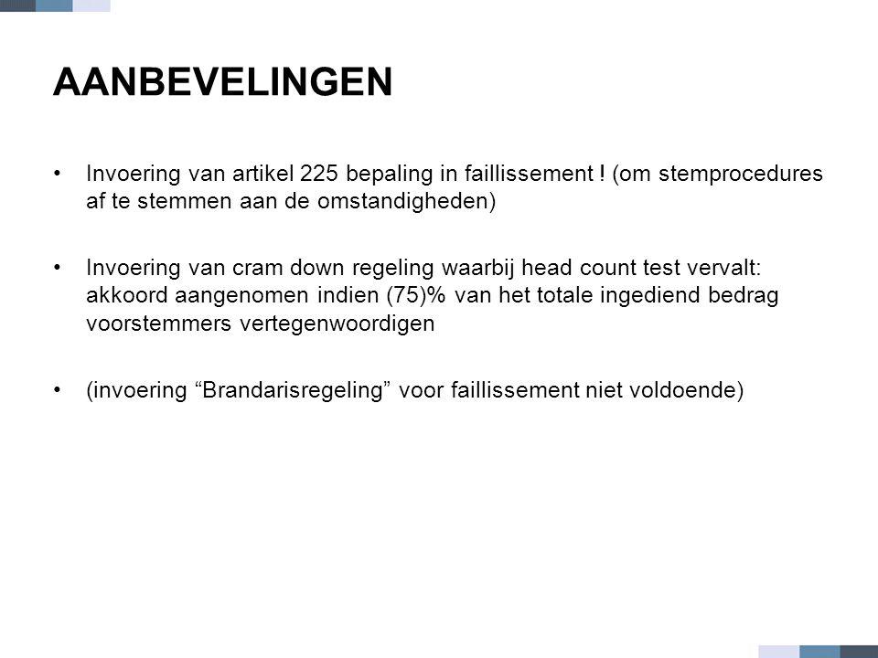 AANBEVELINGEN Invoering van artikel 225 bepaling in faillissement ! (om stemprocedures af te stemmen aan de omstandigheden)