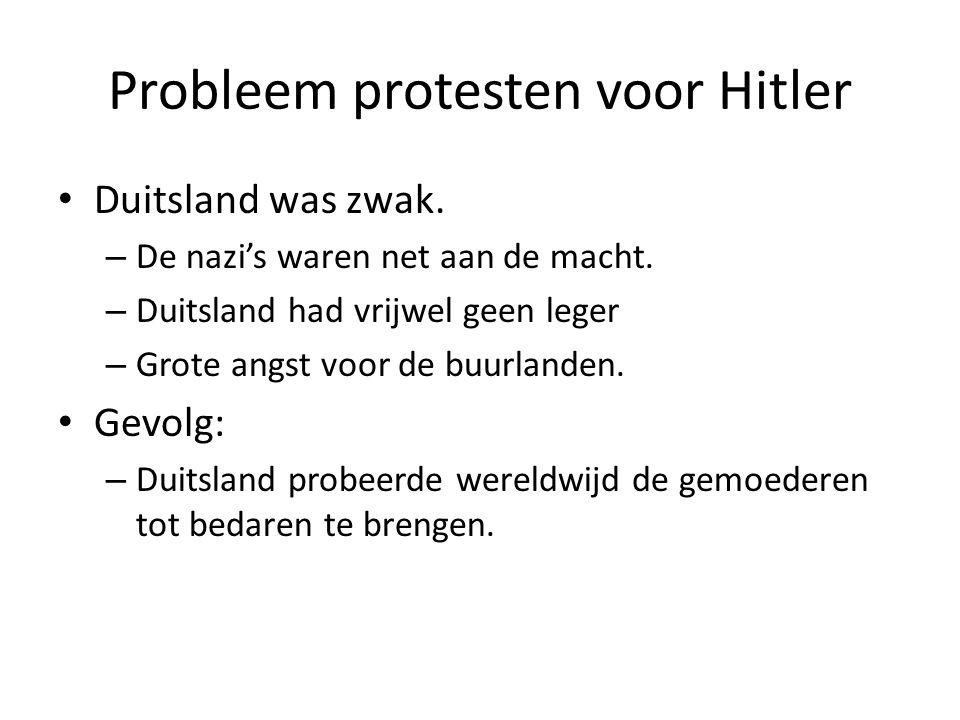 Probleem protesten voor Hitler