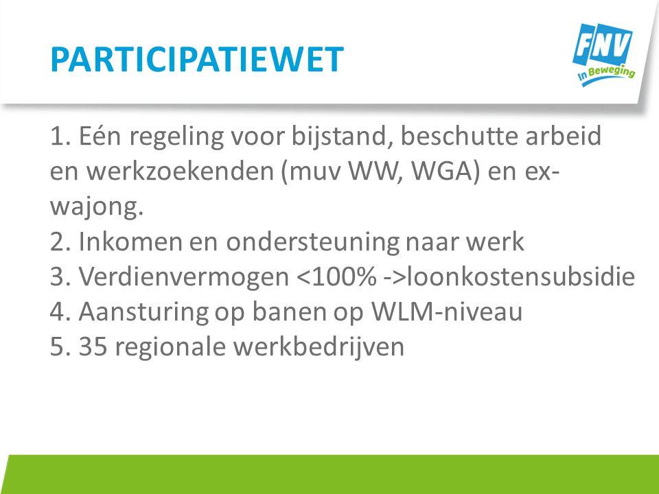 PARTICIPATIEWET 1. Eén regeling voor bijstand, beschutte arbeid en werkzoekenden (muv WW, WGA) en ex-wajong.