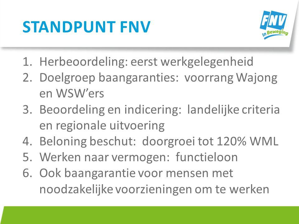 STANDPUNT FNV Herbeoordeling: eerst werkgelegenheid