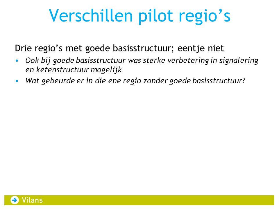 Verschillen pilot regio's