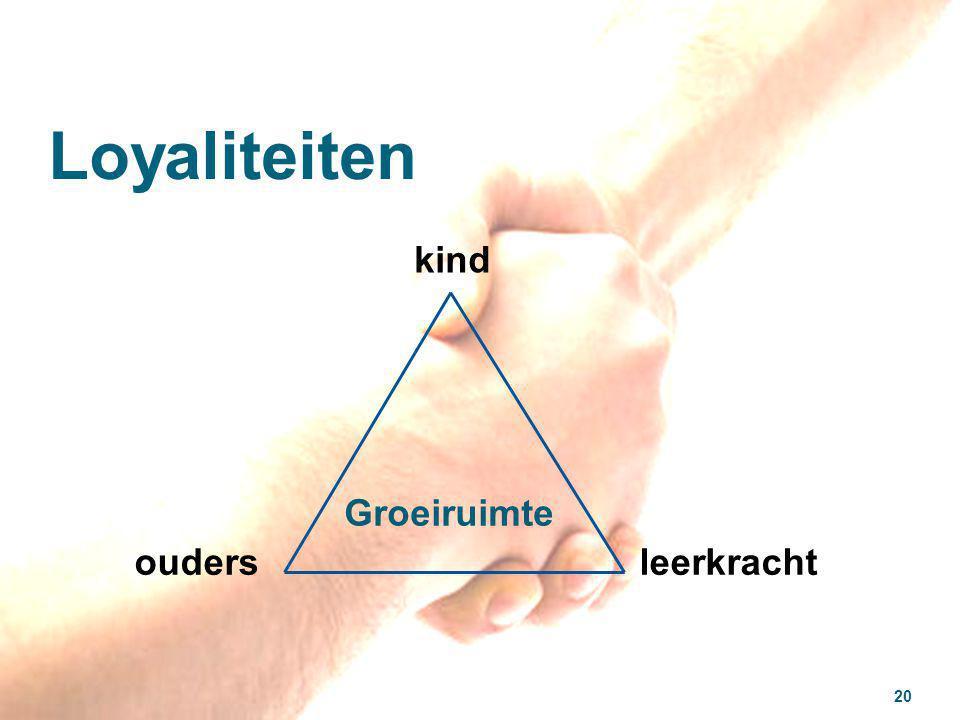 Loyaliteiten kind Groeiruimte ouders leerkracht