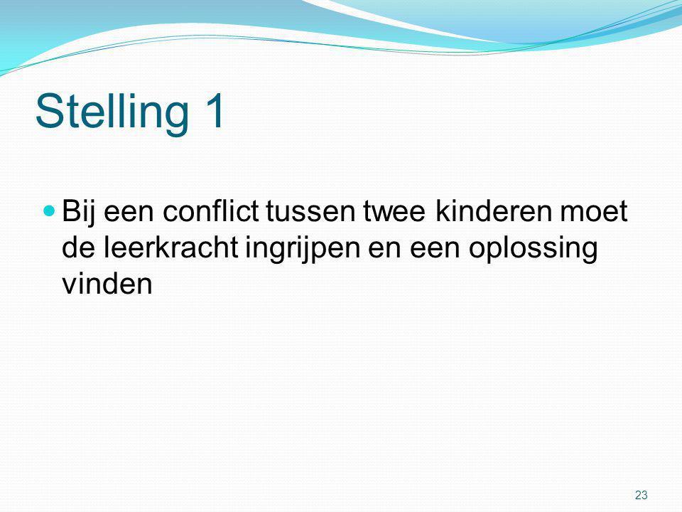 Stelling 1 Bij een conflict tussen twee kinderen moet de leerkracht ingrijpen en een oplossing vinden.