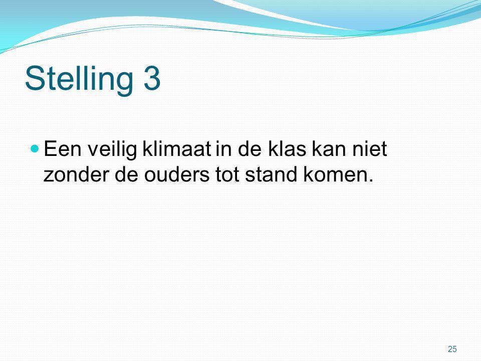 Stelling 3 Een veilig klimaat in de klas kan niet zonder de ouders tot stand komen.