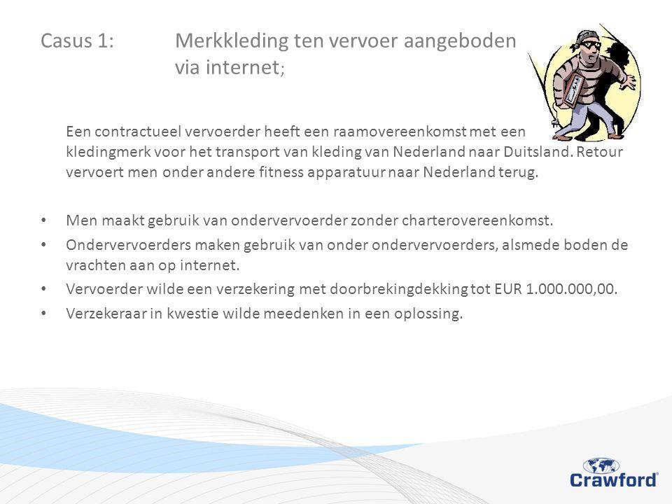 Casus 1: Merkkleding ten vervoer aangeboden via internet;
