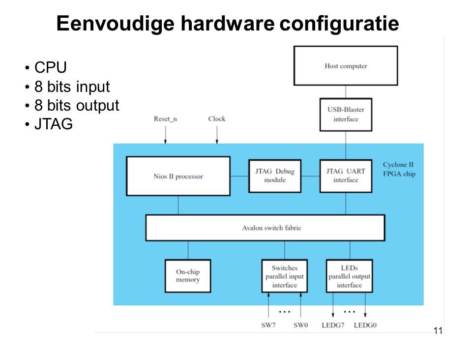 Eenvoudige hardware configuratie