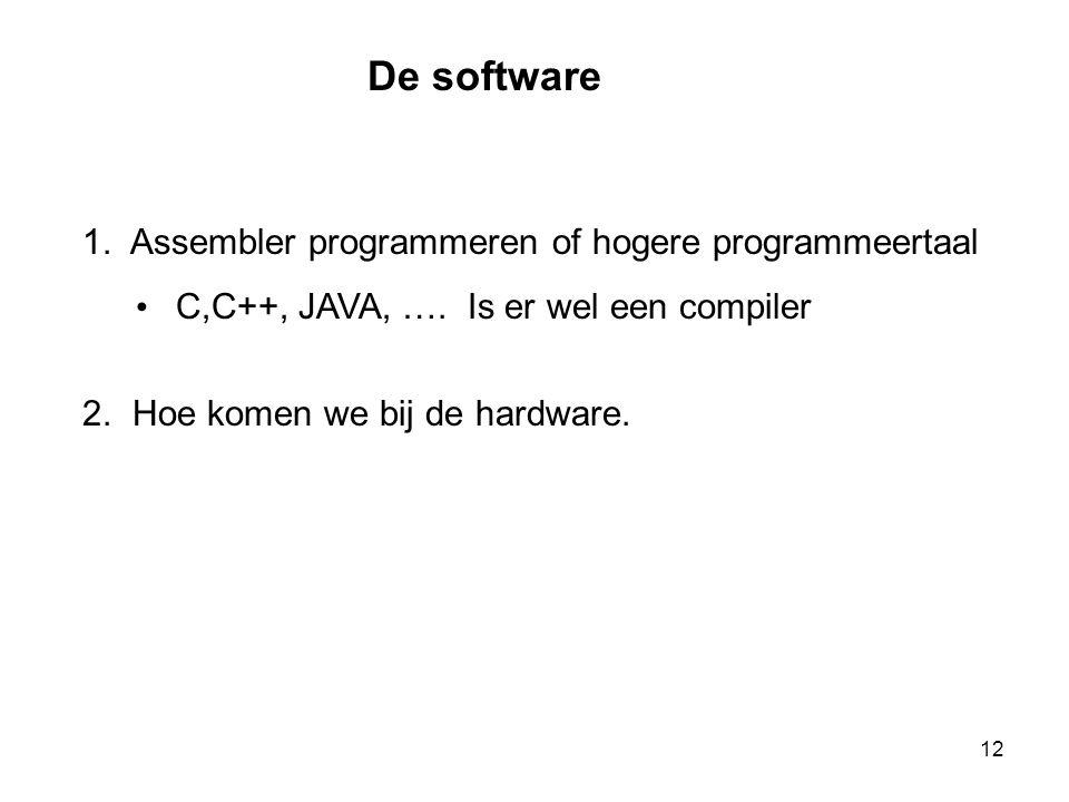 De software Assembler programmeren of hogere programmeertaal