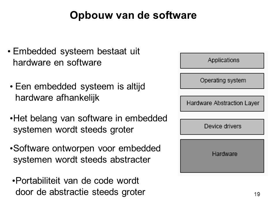 Opbouw van de software Embedded systeem bestaat uit hardware en software. Een embedded systeem is altijd hardware afhankelijk.