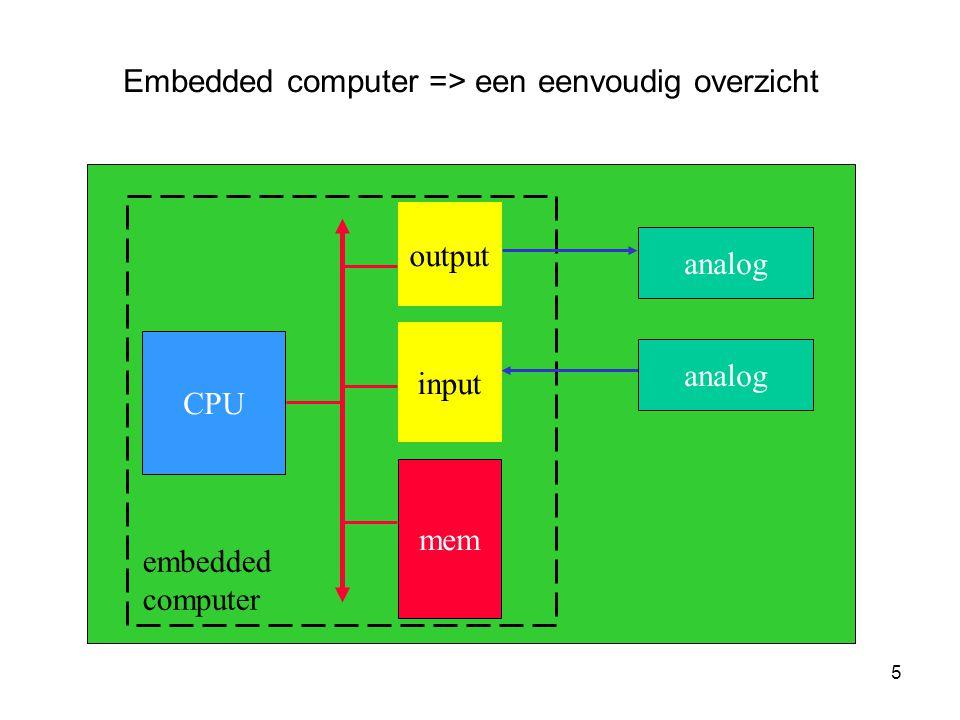 Embedded computer => een eenvoudig overzicht