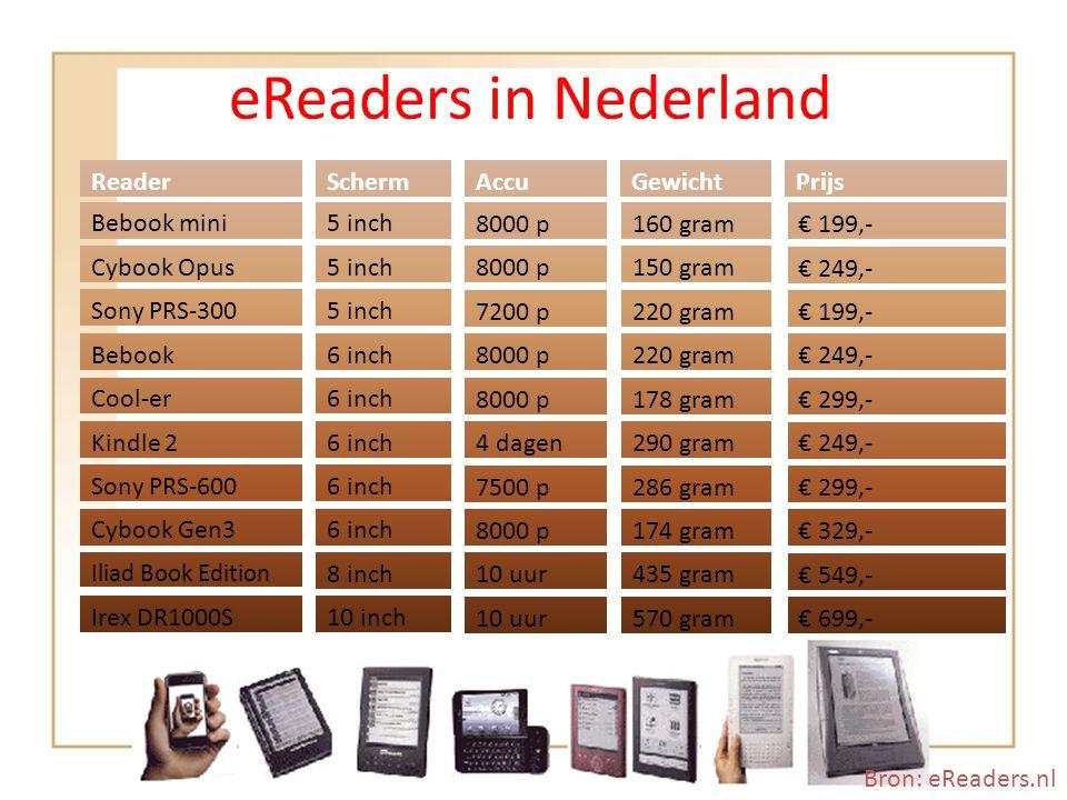eReaders in Nederland Reader Scherm Accu Gewicht Prijs Bebook mini