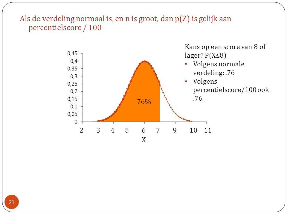Als de verdeling normaal is, en n is groot, dan p(Z) is gelijk aan percentielscore / 100