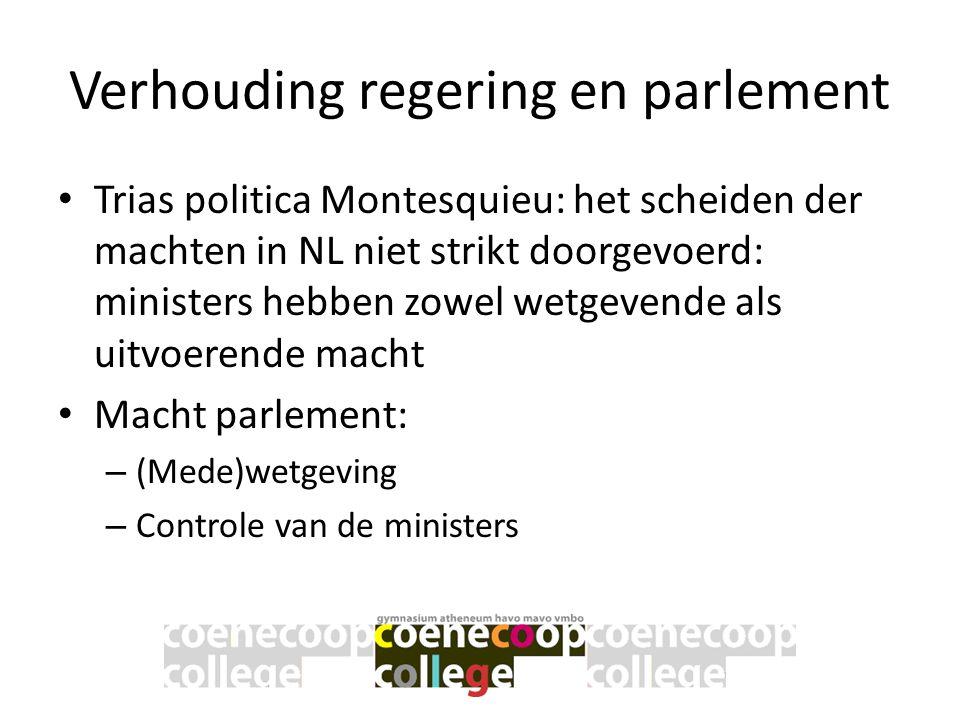 Verhouding regering en parlement