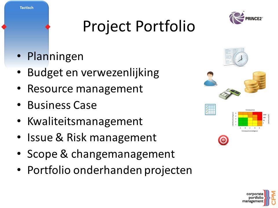 Project Portfolio Planningen Budget en verwezenlijking