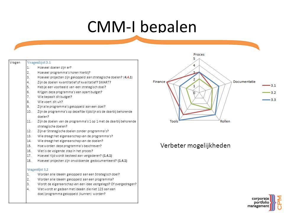 CMM-I bepalen Verbeter mogelijkheden Vragen Vragenlijst 3.1