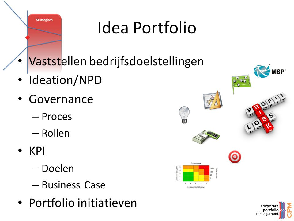 Idea Portfolio Vaststellen bedrijfsdoelstellingen Ideation/NPD