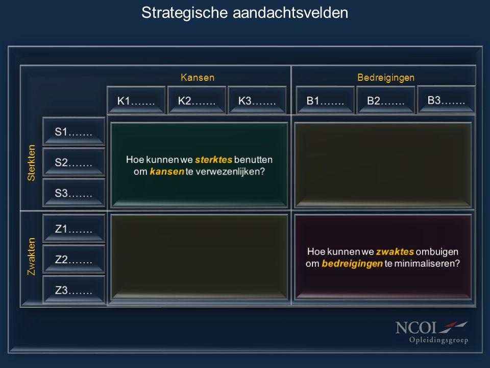 Strategische aandachtsvelden