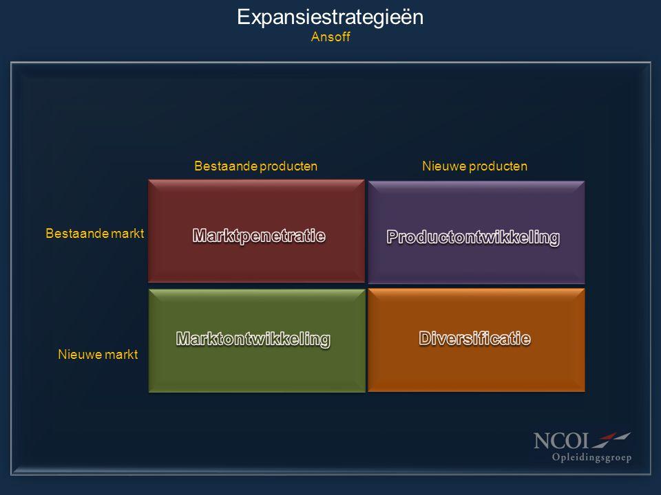 Expansiestrategieën Ansoff