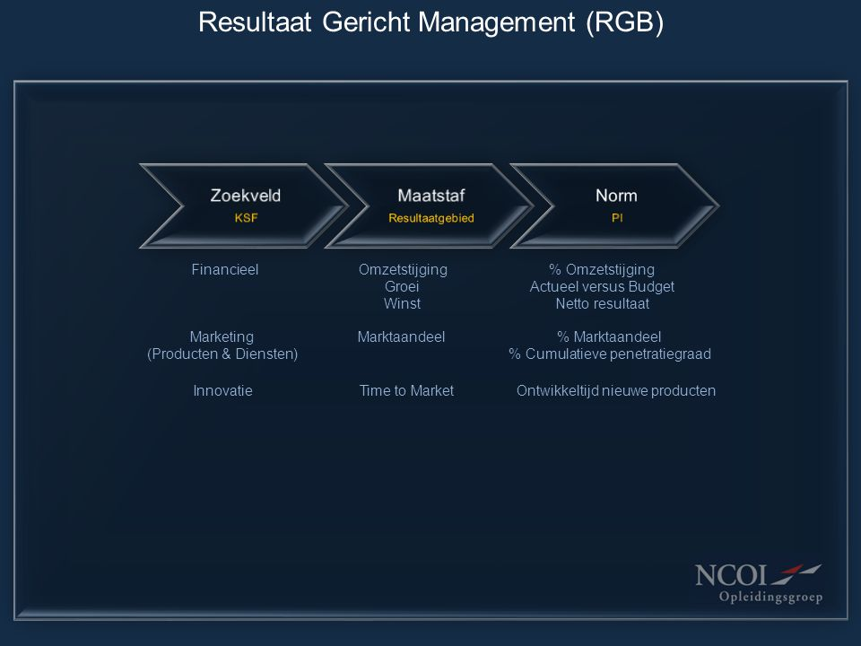 Resultaat Gericht Management (RGB)