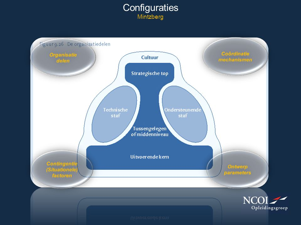 approaches to management analysis of mintzberg Strategic management is the formulation and this is most consistent with strategic planning approaches and may mintzberg argued that.