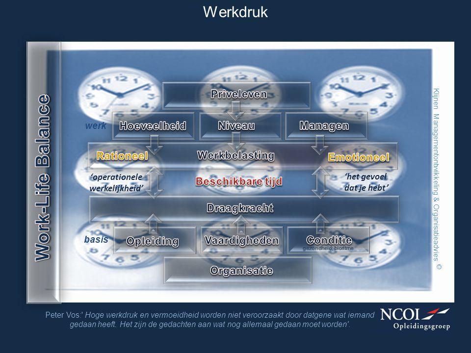 Klijnen Managementontwikkeling & Organisatieadvies ©