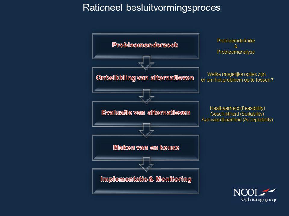 Rationeel besluitvormingsproces