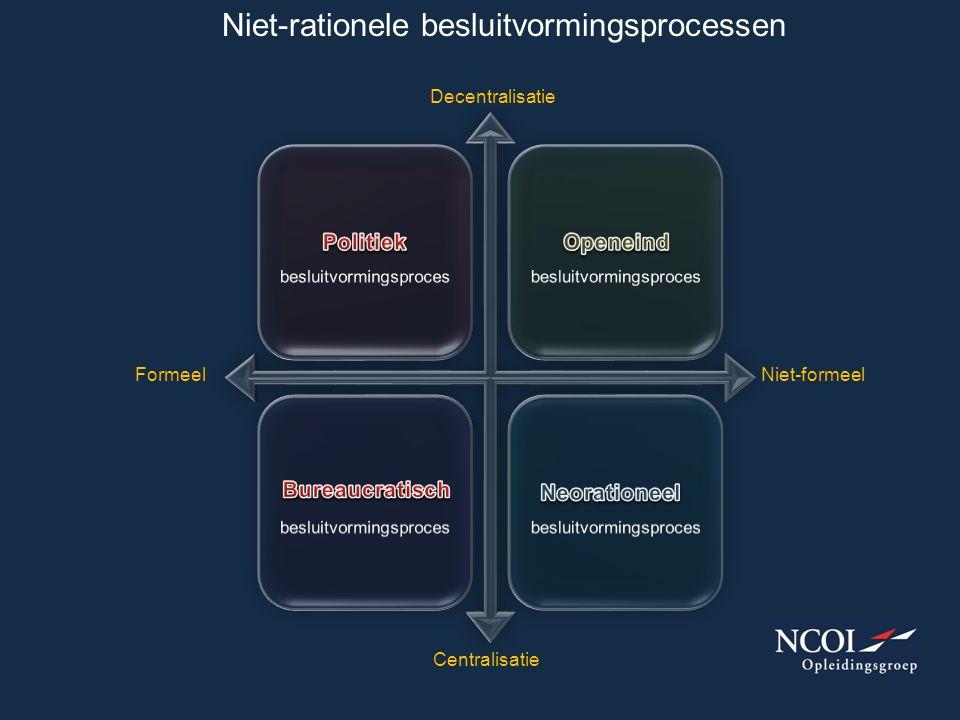 Niet-rationele besluitvormingsprocessen