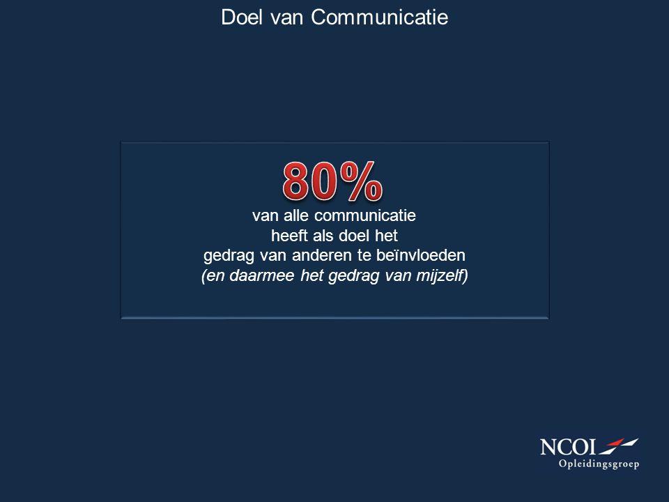 80% Doel van Communicatie van alle communicatie heeft als doel het