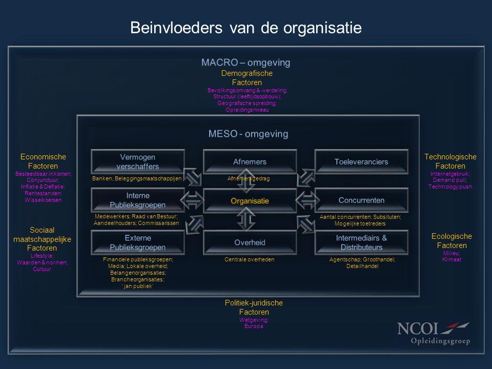 Beinvloeders van de organisatie