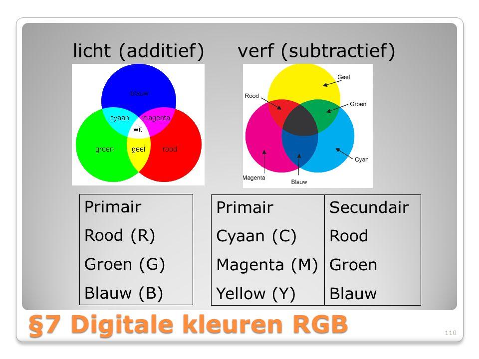§7 Digitale kleuren RGB licht (additief) verf (subtractief) Primair