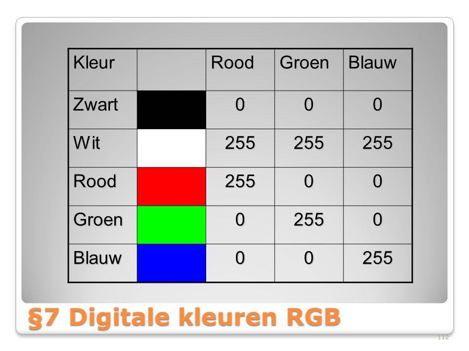 Kleur Rood Groen Blauw Zwart Wit 255 §7 Digitale kleuren RGB