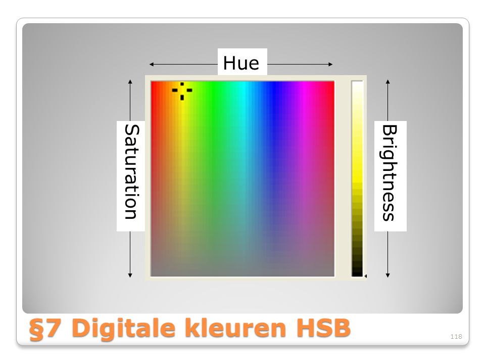 Hue Saturation Brightness §7 Digitale kleuren HSB