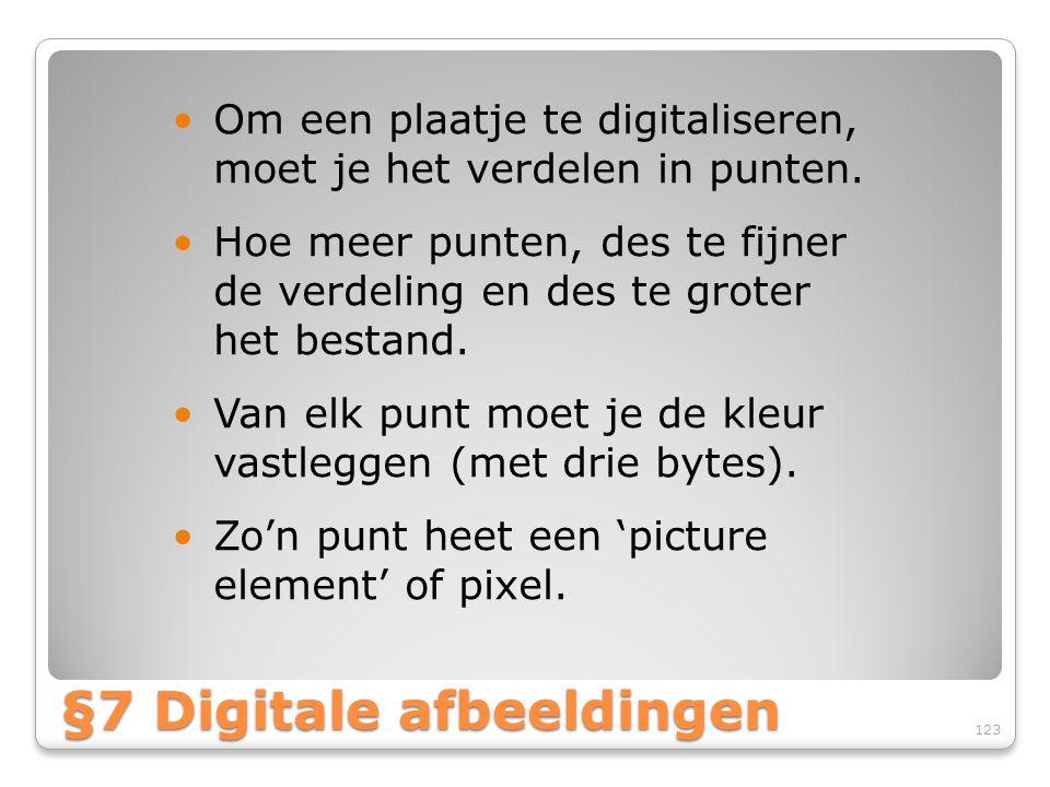 §7 Digitale afbeeldingen