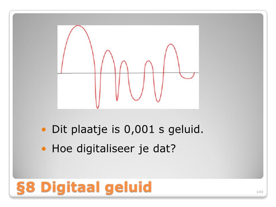 §8 Digitaal geluid Dit plaatje is 0,001 s geluid.