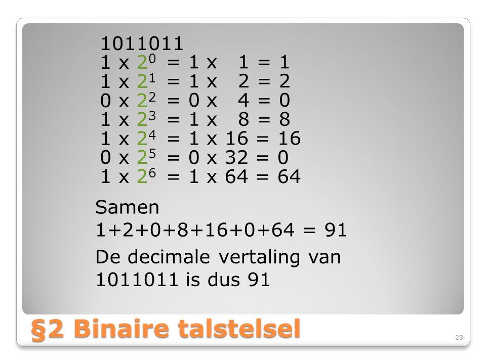 1011011 1 x 20 1 x 21 0 x 22 1 x 23 1 x 24 0 x 25 1 x 26 = 1 x 1 = 1. = 1 x 2 = 2. = 0 x 4 = 0.