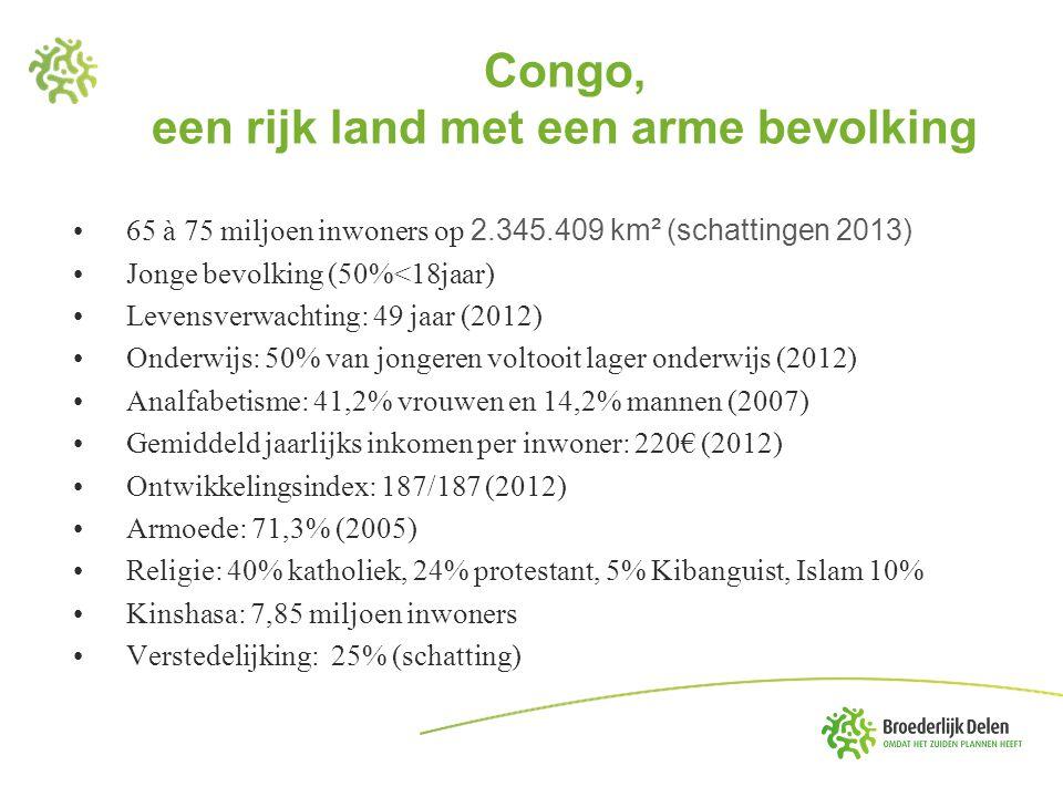Congo, een rijk land met een arme bevolking