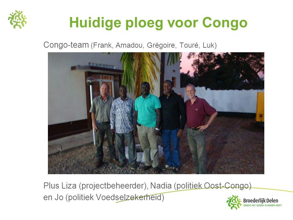 Huidige ploeg voor Congo