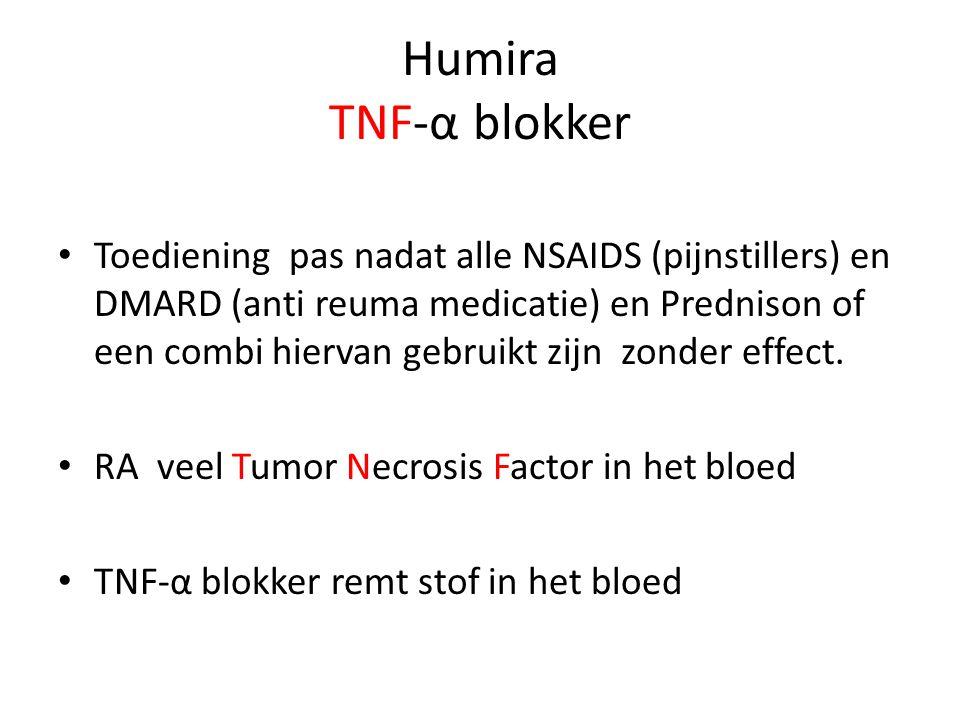 Humira TNF-α blokker