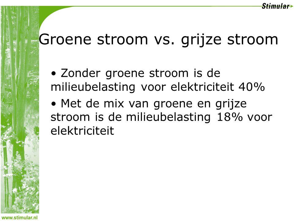 Groene stroom vs. grijze stroom