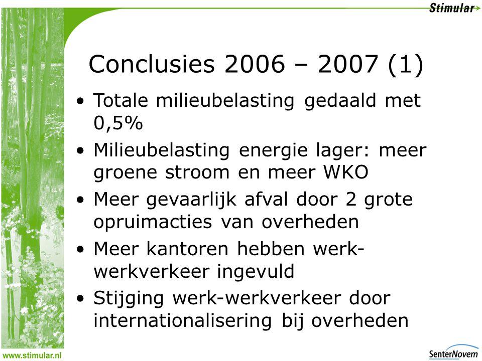 Conclusies 2006 – 2007 (1) Totale milieubelasting gedaald met 0,5%