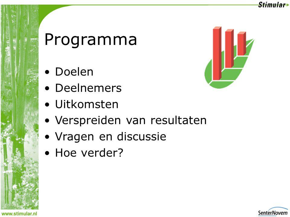Programma Doelen Deelnemers Uitkomsten Verspreiden van resultaten