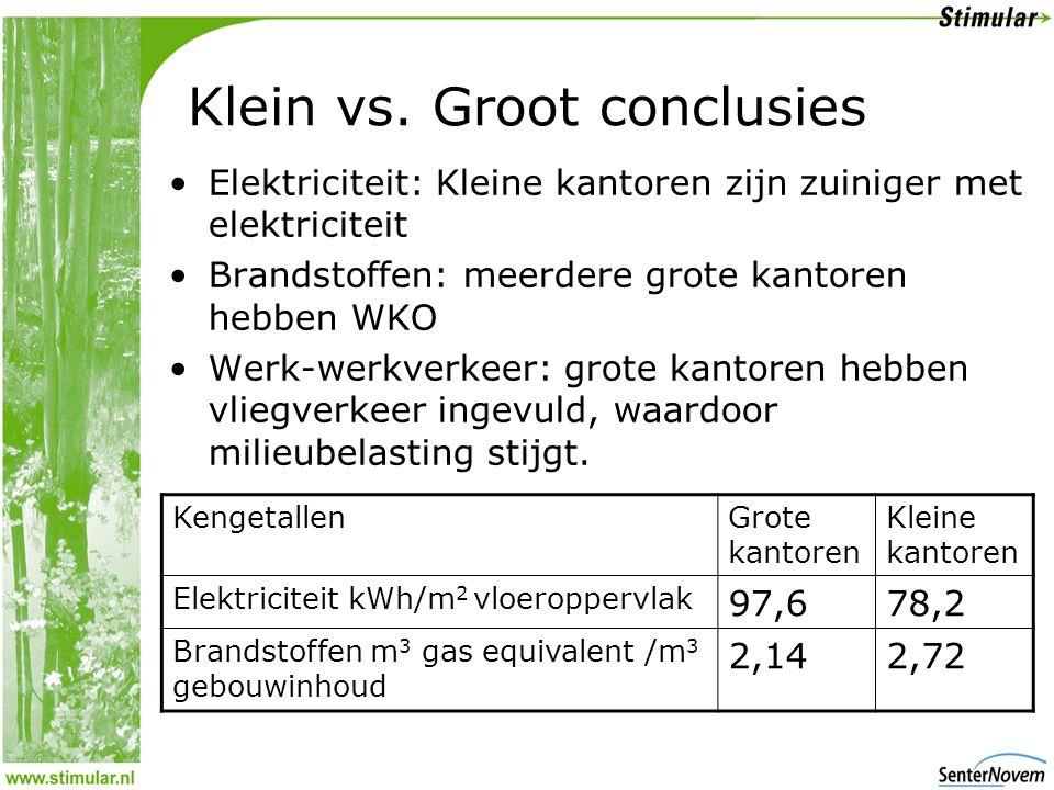 Klein vs. Groot conclusies