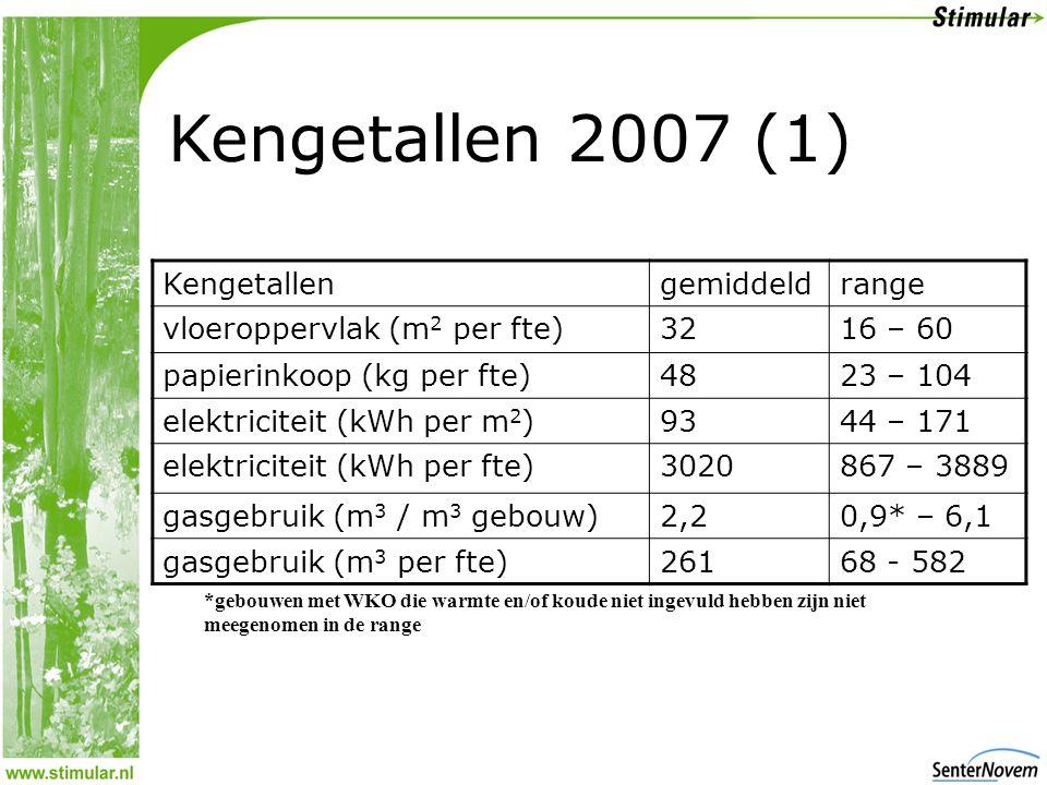 Kengetallen 2007 (1) Kengetallen gemiddeld range