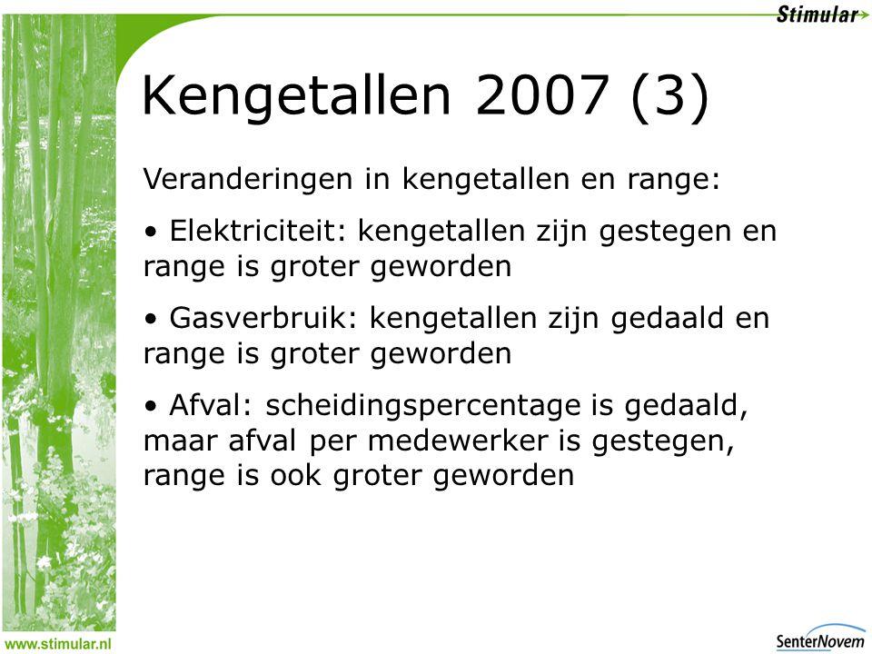 Kengetallen 2007 (3) Veranderingen in kengetallen en range: